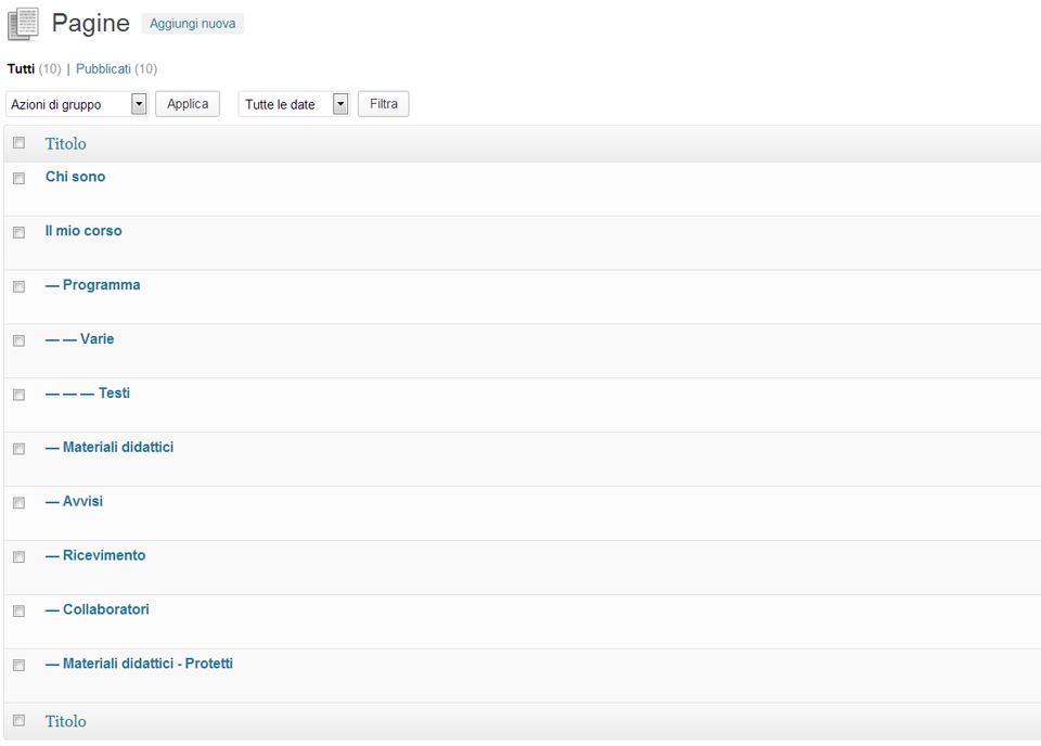 Pannello per la gestione delle pagine: le pagine predefinite presenti all'attivazione del sito